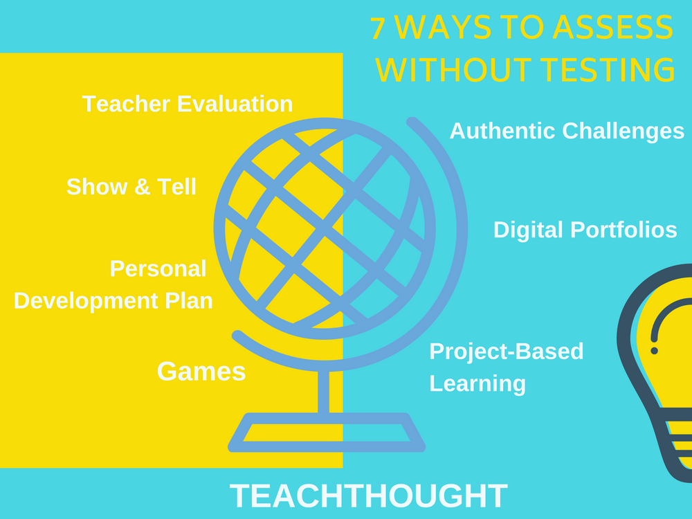 7 Easy Ways To Assess Without Testing