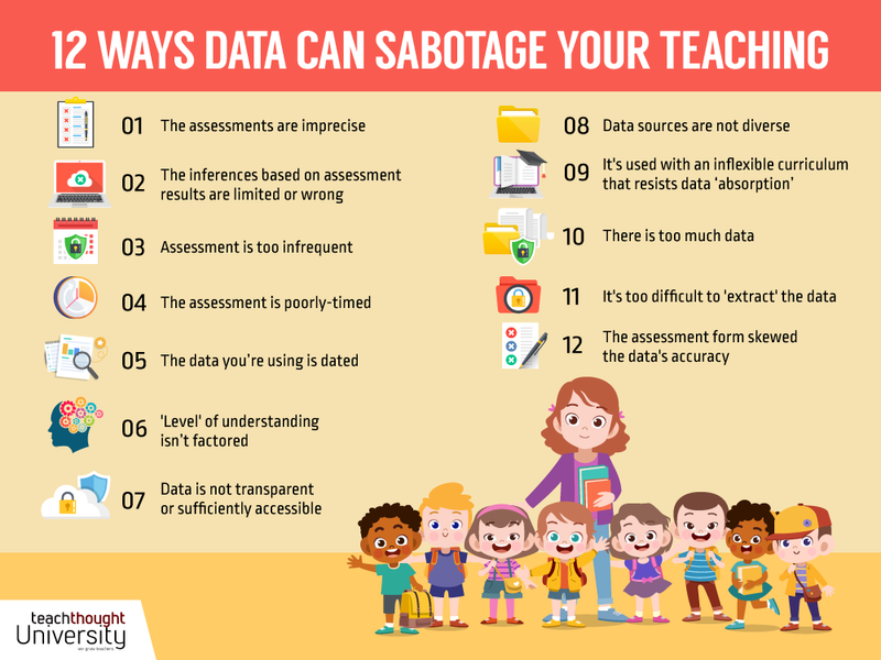 How Data Can Sabotage Your Teaching