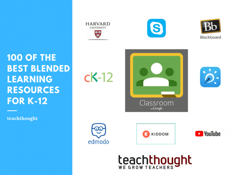 100 Blended Learning Resources For Teachers