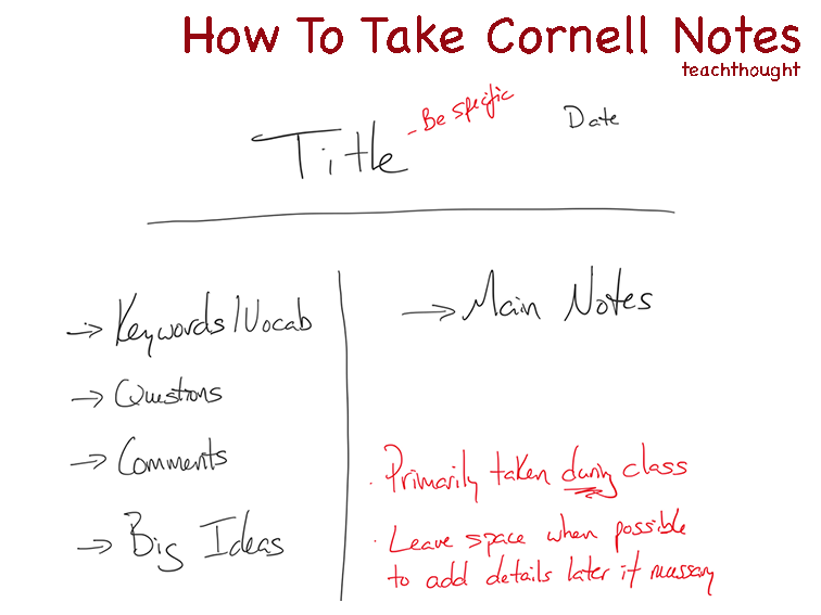 Cornell notes example