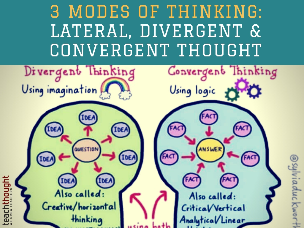 3 Modes Of Thinking: Lateral, Divergent & Convergent Thought -