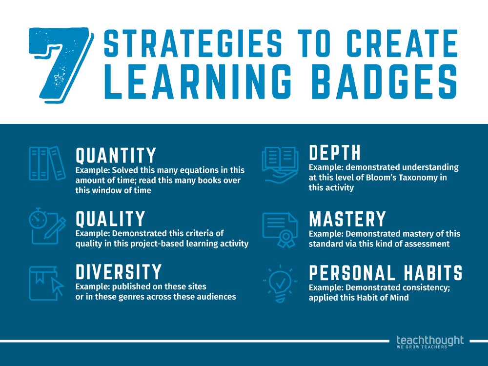7 strategies to create learning badges