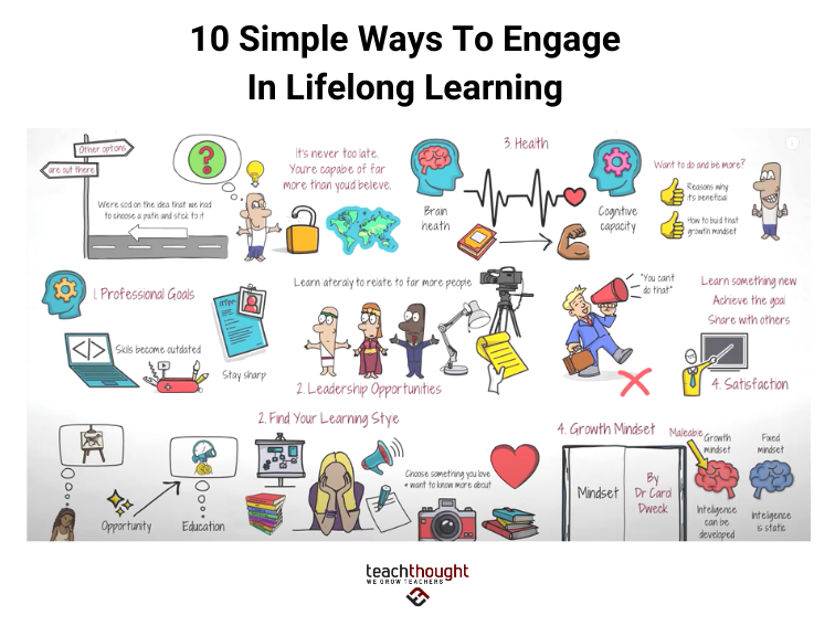 Ways How To Engage In Lifelong Learning
