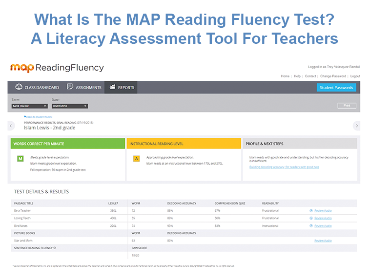 What Is The Map Reading Fluency Test A Literacy Assessment Tool For Teachers This map number can be found within the identified map area. what is the map reading fluency test a
