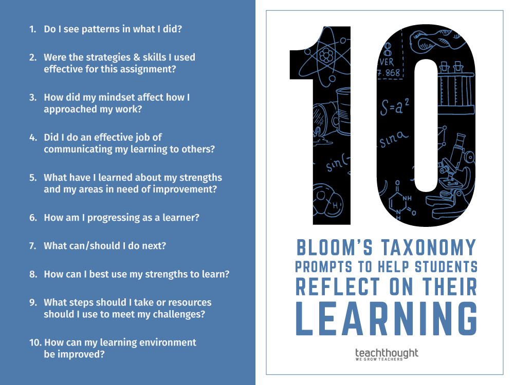 10 Metacognitive Prompts To Help Students Reflect On Their Learning