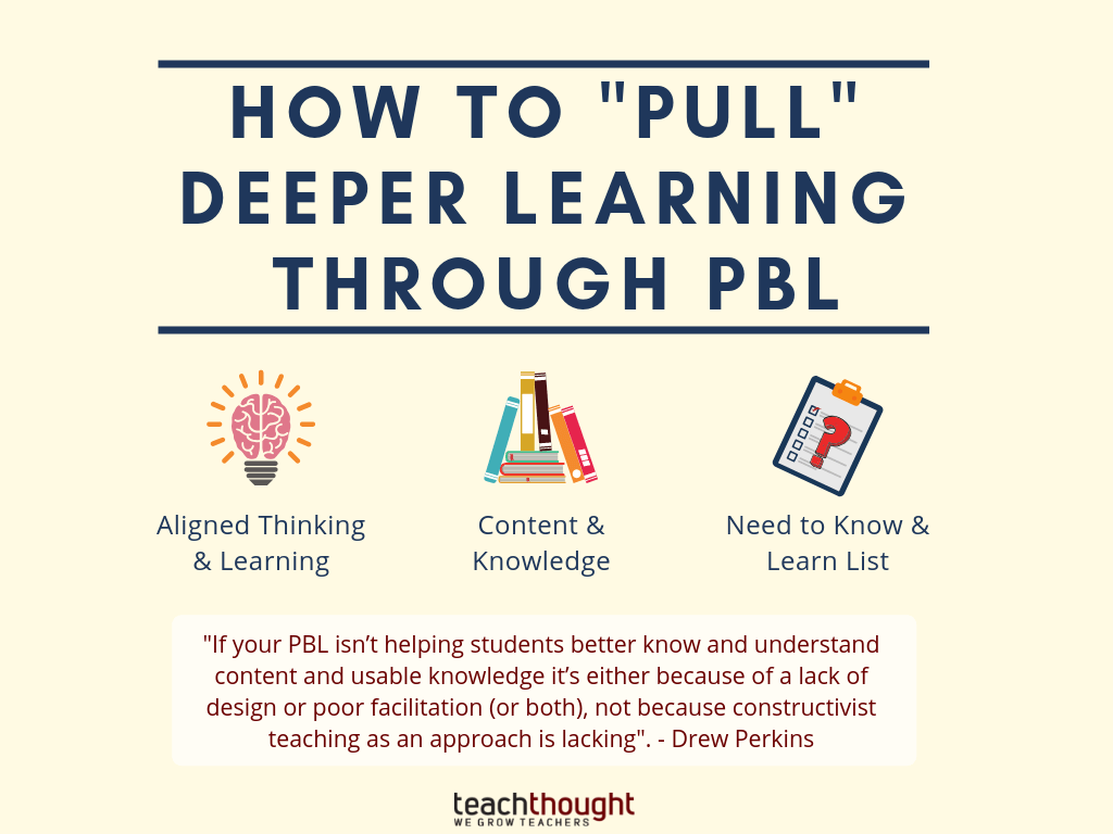 how to 'pull' deeper learning through PBL