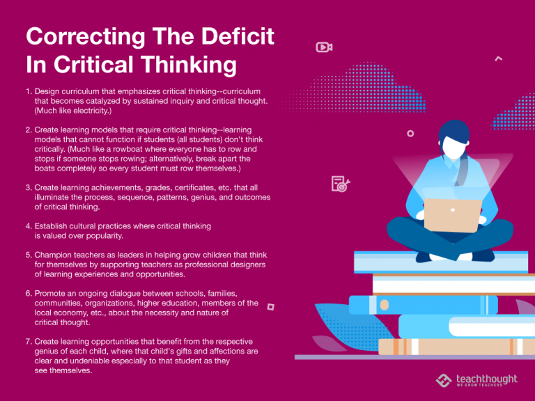 Correcting The Deficit In Critical Thinking