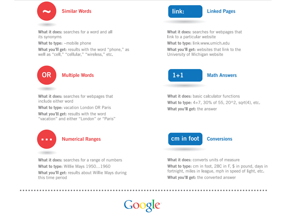 25 simple google search tips for teachers