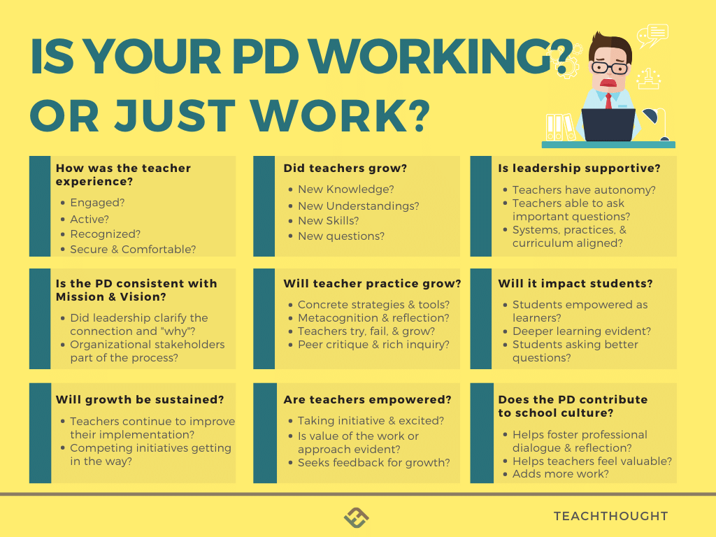 Is Your PD For Teachers Working–Or Just Work?