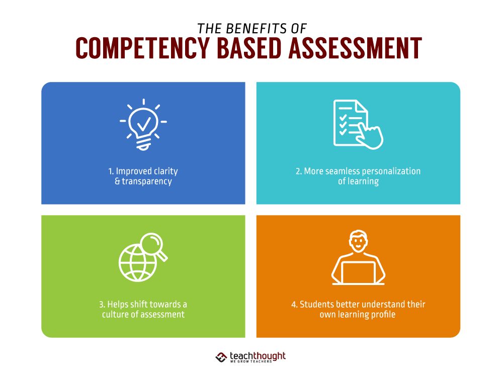 The Benefits Of Competency-Based Assessment