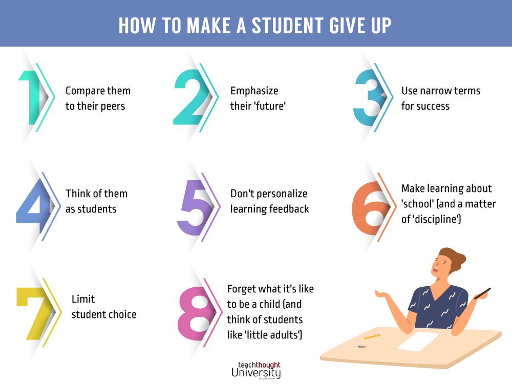 How To Make A Student Give Up