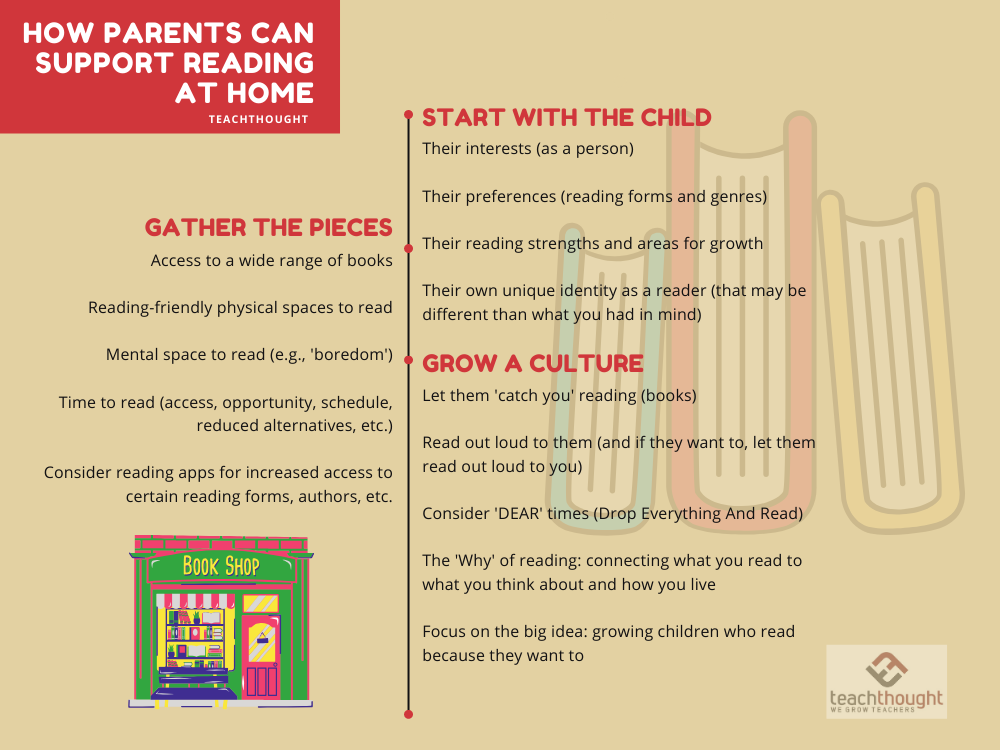 How Parents Can Support Reading At Home
