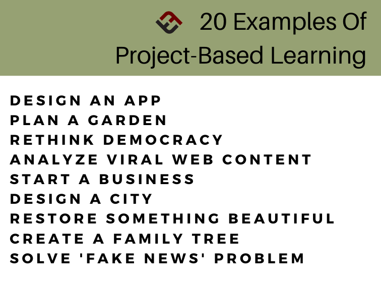 20 Examples of Project-Based Learning for a Modern World