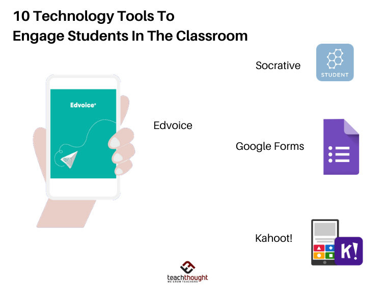 Technology Tools And Apps For Student Engagement