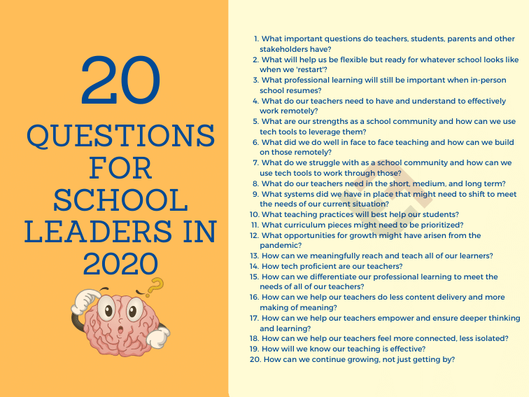What Are Our Priorities? 20 Questions To Guide School Leaders