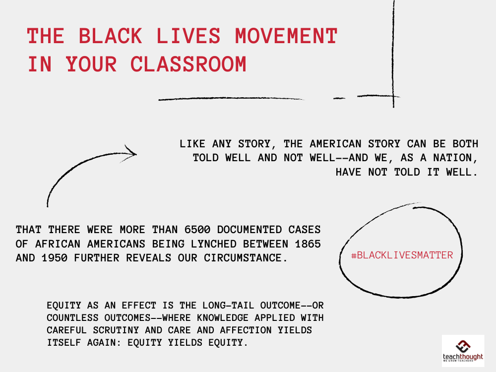 Black Lives Matter In Classroom Education