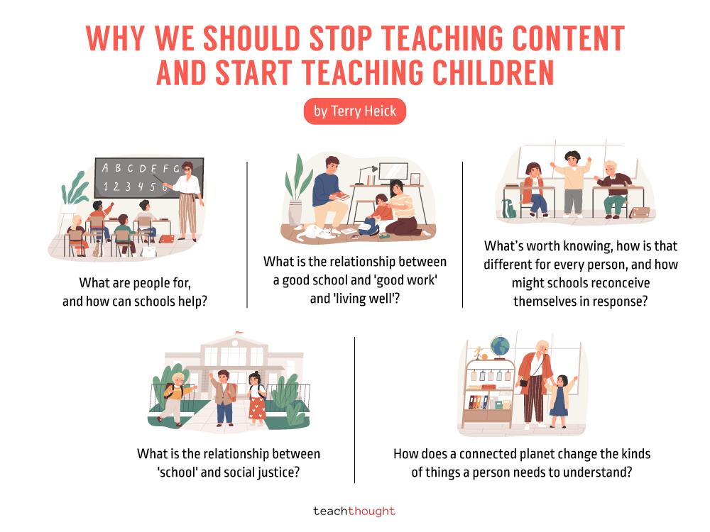 Questions To Clarify Modern Teaching