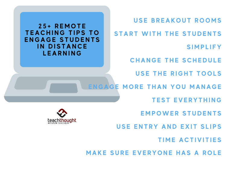 25 Remote Teaching Tips To Engage Students In Distance Learning