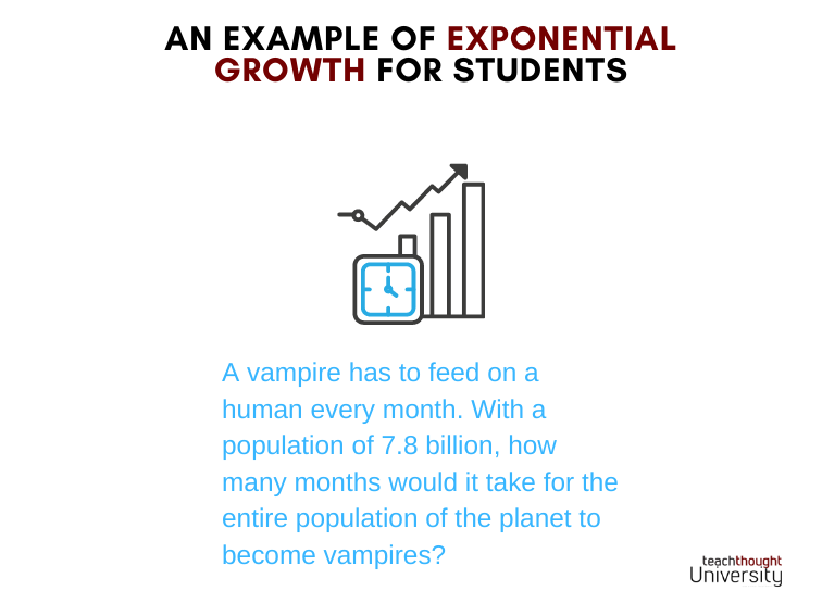 An Example Of Exponential Growth For Students
