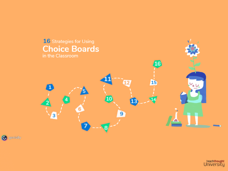 16 Strategies For Using Digital Choice Boards In The Classroom