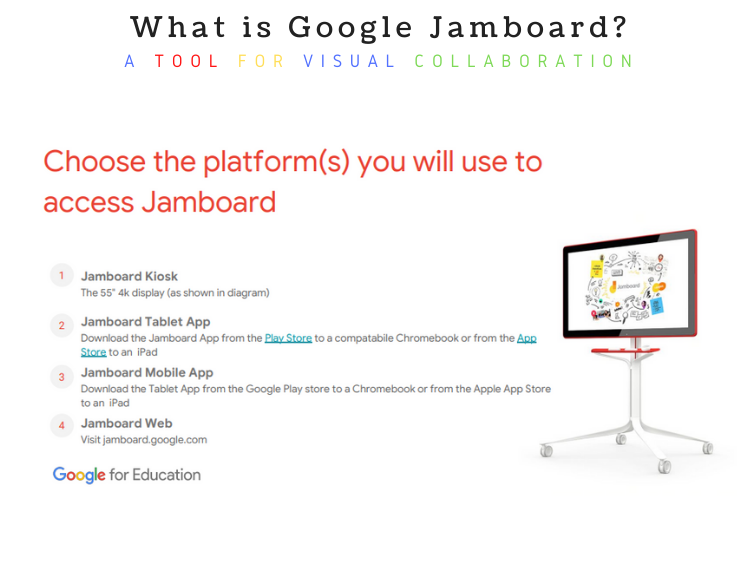 What is Google Jamboard? A Tool For Visual Collaboration Online