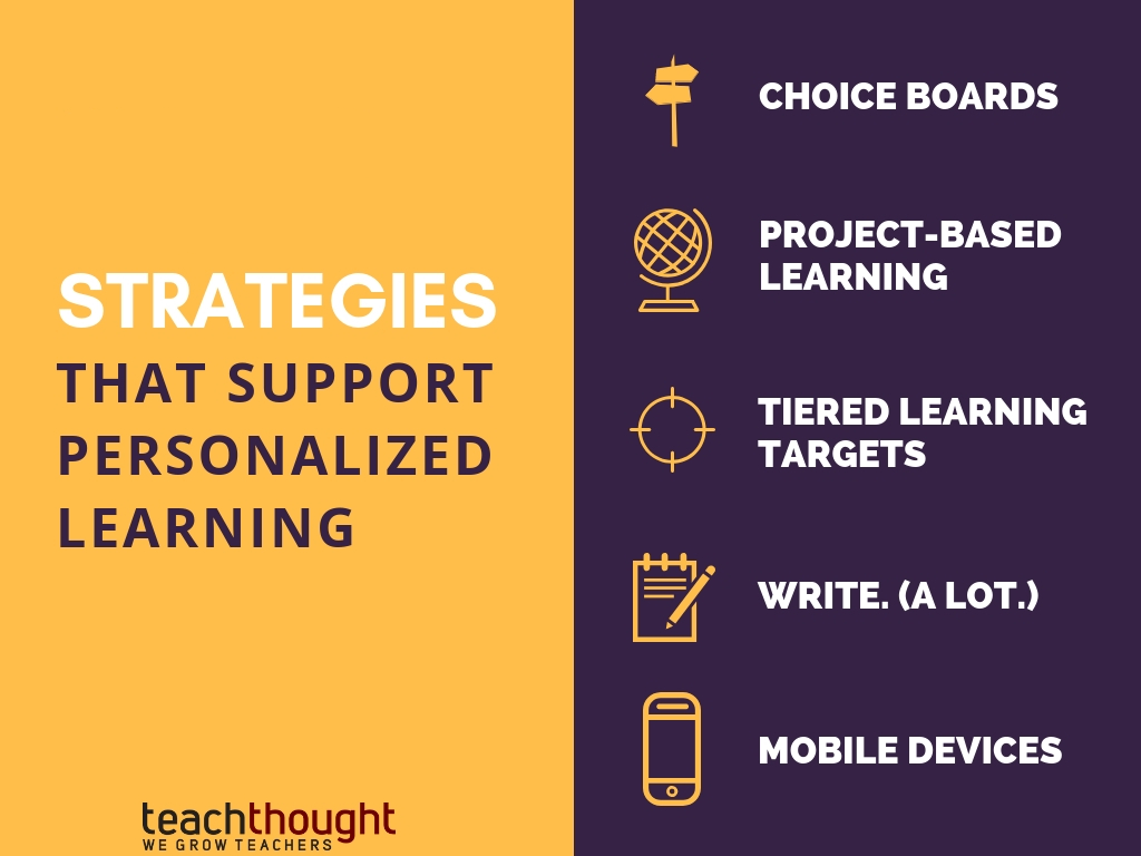Personalized learning strategies that work
