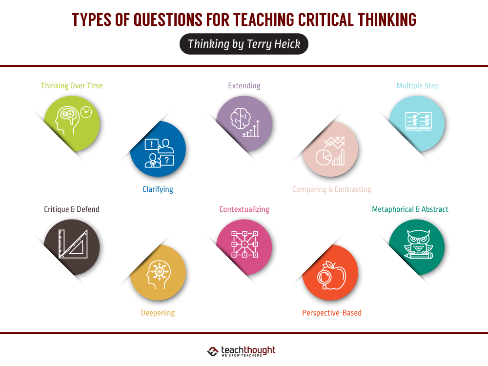 Types Of Questions For Critical Thinking