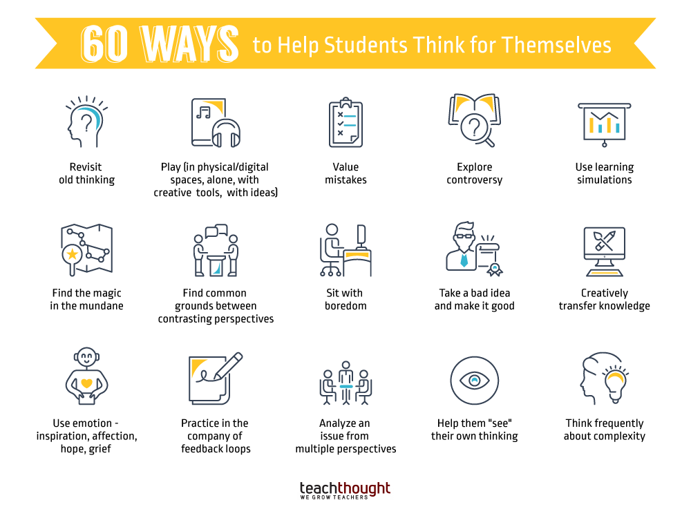60 Ways To Help Students Think For Themselves