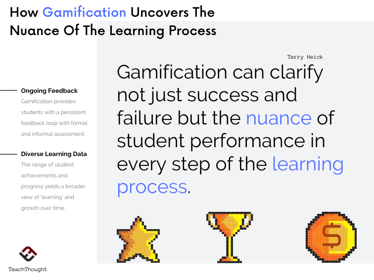 How Gamification Uncovers The Nuance Of The Learning Process