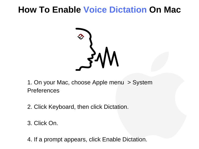 How To Enable Voice Dictation On Mac For Free