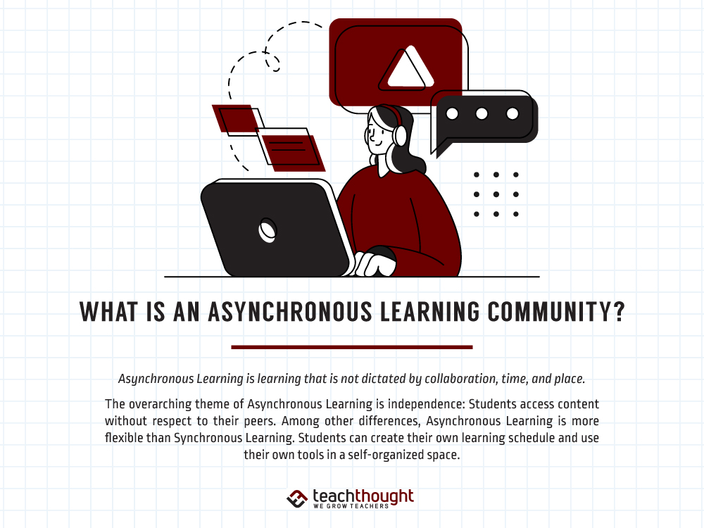 What Is An Asynchronous Learning Community?