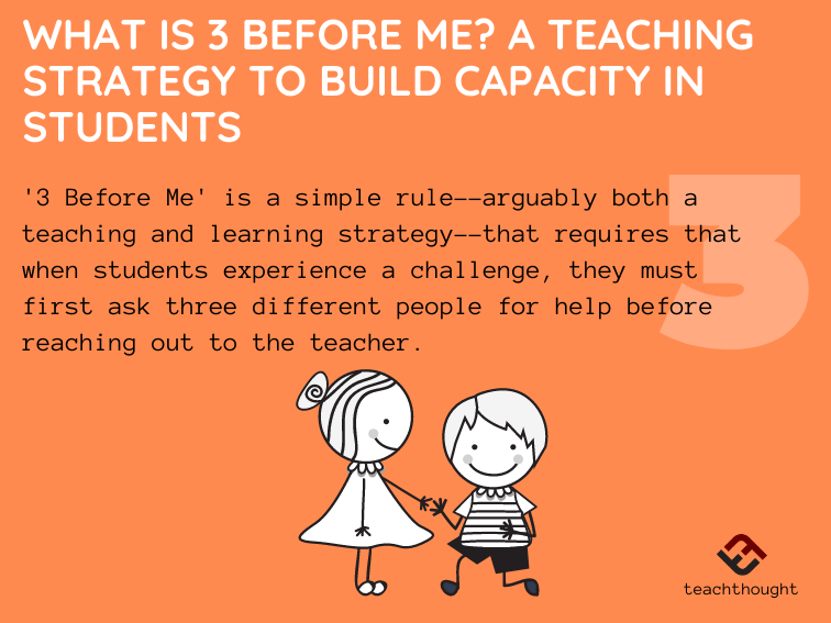 What Is 3 Before Me? A Teaching Strategy To Build Capacity In Students