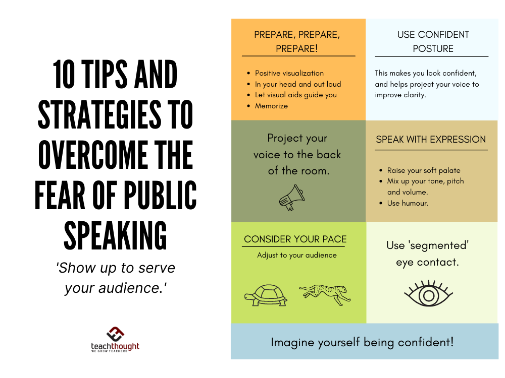 10 Tips And Strategies To Overcome The Fear Of Public Speaking