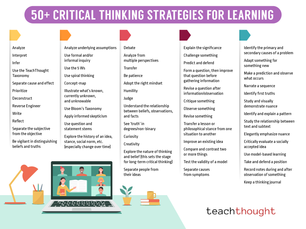Critical Thinking Strategies For Learning