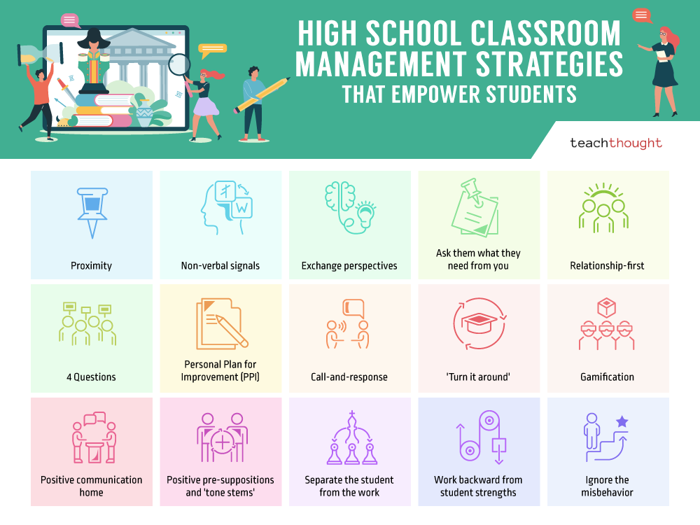 High School Classroom Management Strategies That Empower Students