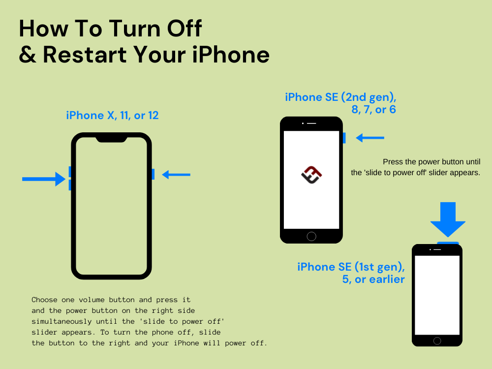 How To Turn Off And Restart Your iPhone