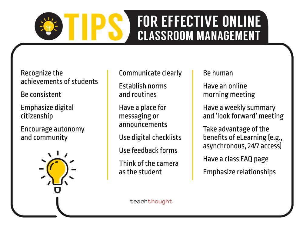 Online Classroom Management Tips