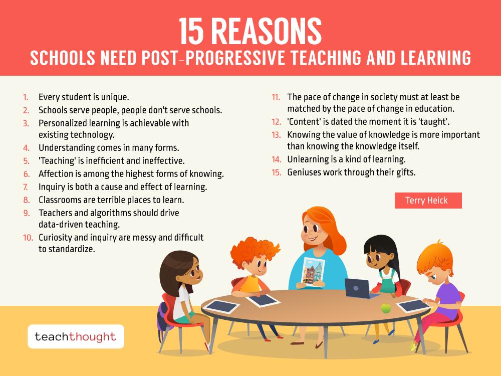 Reasons Schools Need Post-Progressive Teaching And Learning