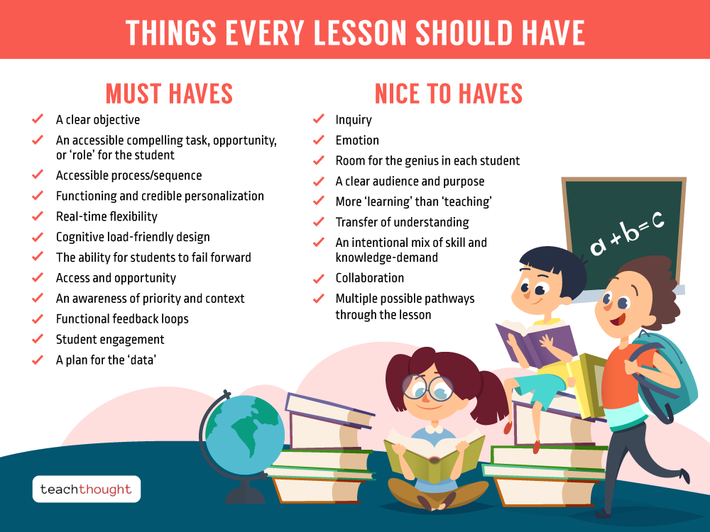 graphic showing what things ever lesson must have