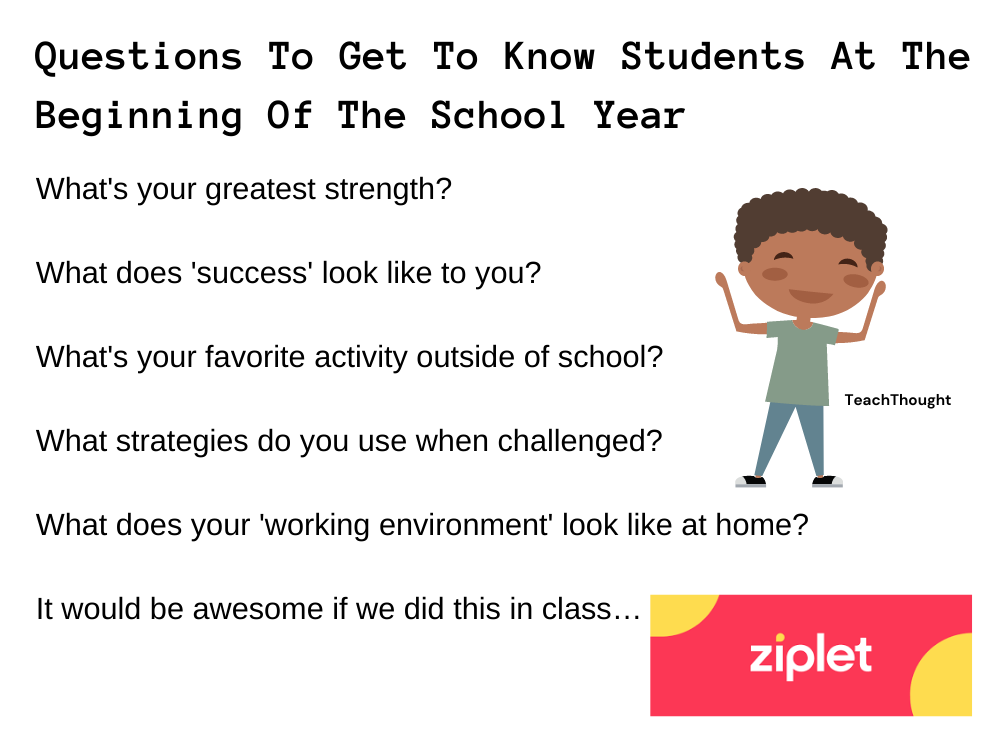 Questions To Get To Know Students At The Beginning Of The School Year