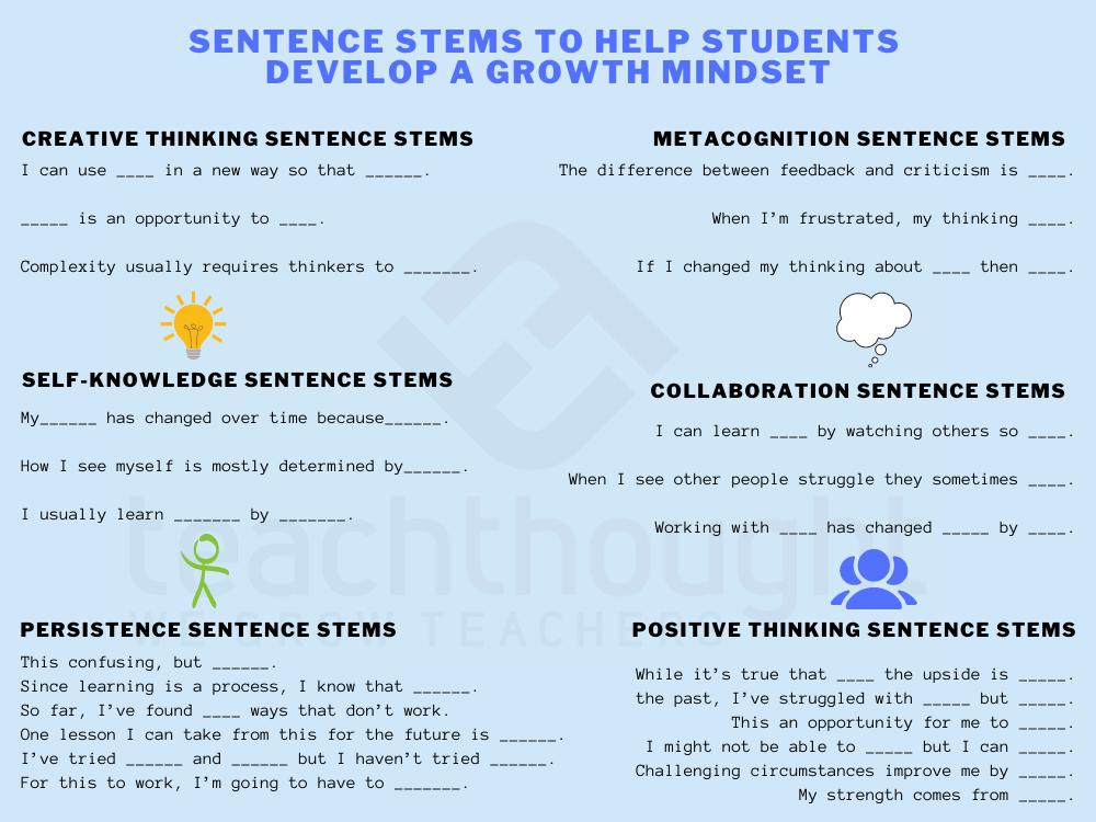 Sentence Stems To Help Children Develop A Growth Mindset