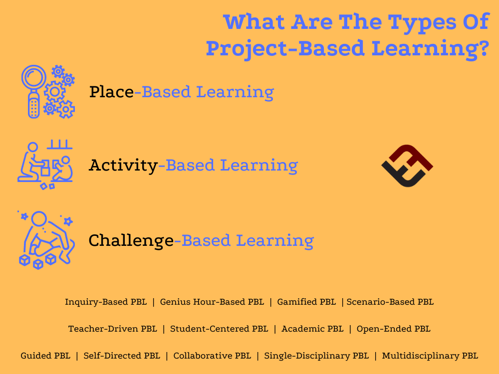 What Are The Different Types Of Project-Based Learning?