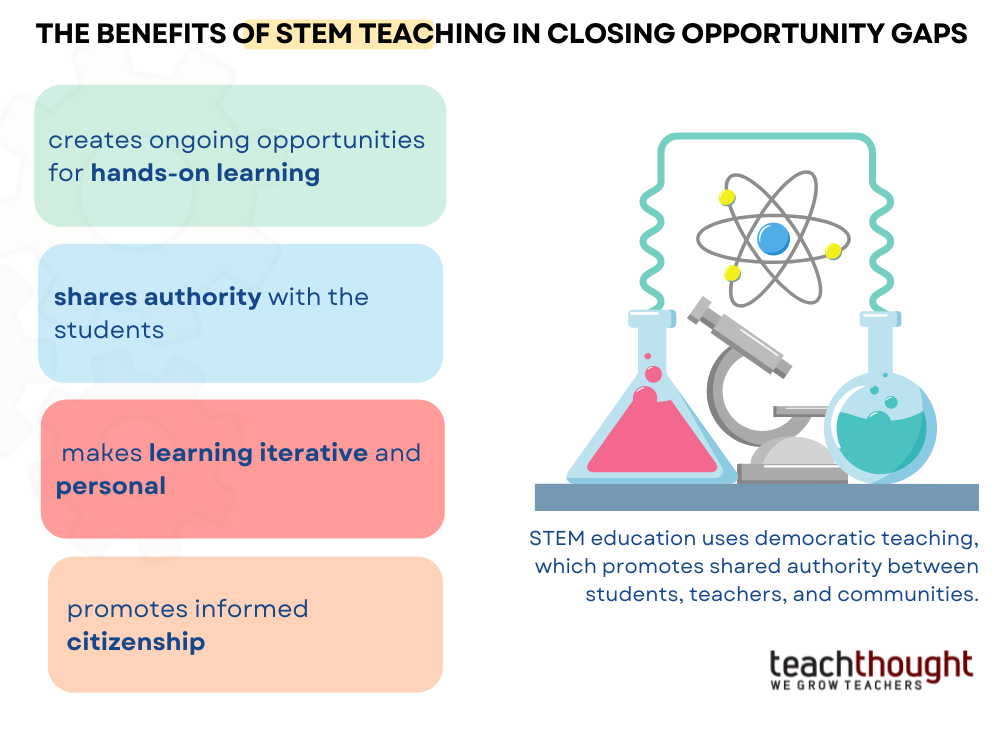The Benefits Of STEM Teaching In Closing Opportunity Gaps