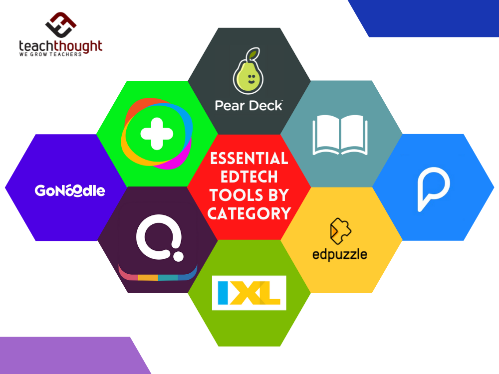 100 Essential EdTech Tools By Category [Updated 2021]