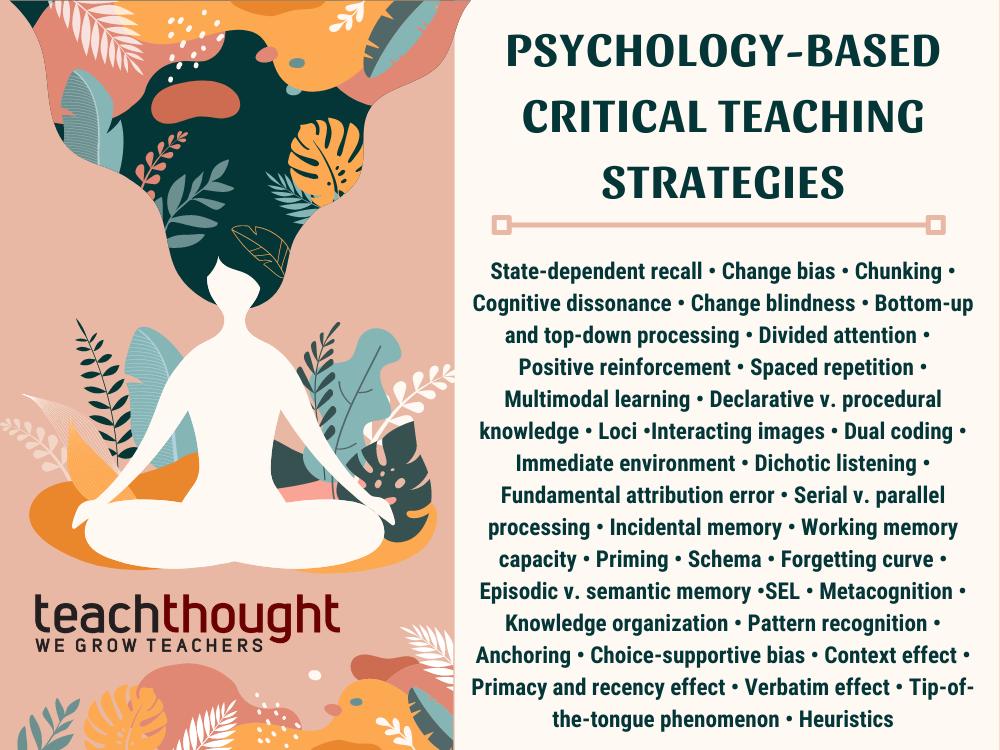 psychology-based teaching strategies