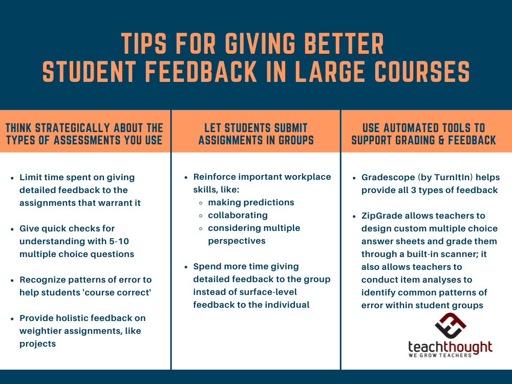 giving better student feedback